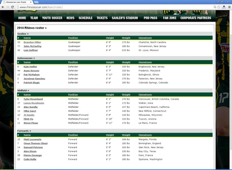 Rhinos_roster_3-26_medium