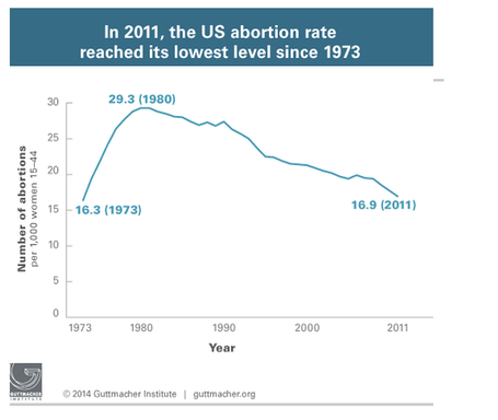 State Dept. Report: 23 Million Abortions Annually in China ...