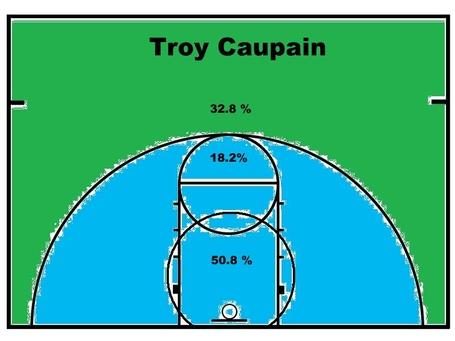 Troy_caupain_shooting__1__medium