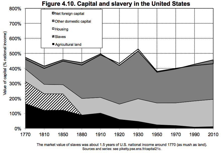 United_states_with_slavery