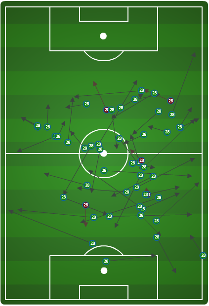 Ulloa_passing_medium