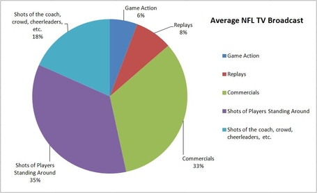 Average_nfl_brodcast_graph_medium