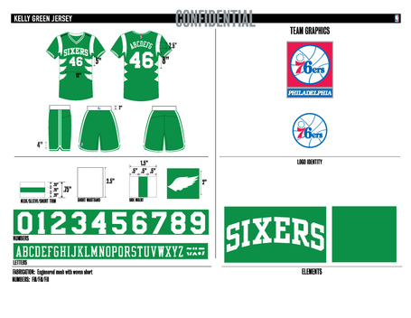 Philadelphia76ers-green-jersey_v3_4__medium