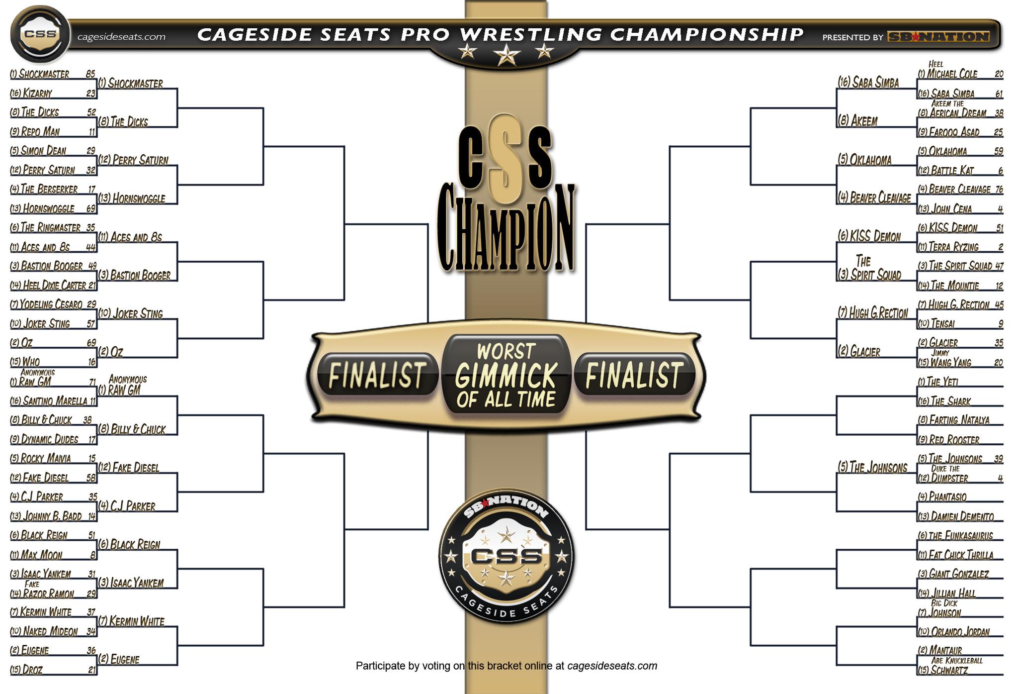 Worst Gimmick Tournament First Round Match: (7) Big Dick Johnson vs. (10)  Orlando Jordan