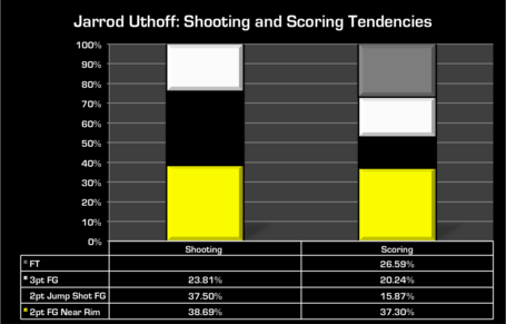 Ju_shooting_and_scoring_medium