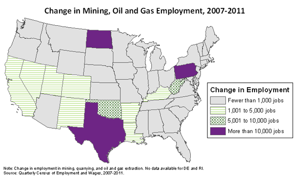 Mining_gas_employment