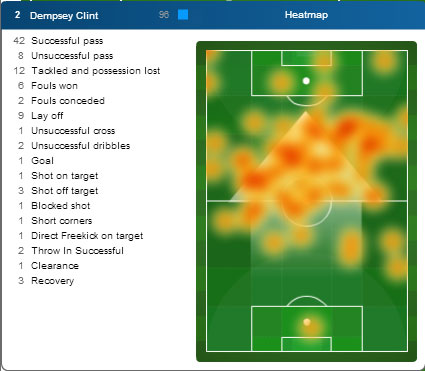 Dempsey-3_15-heat-map_medium