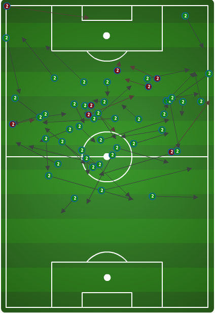 Dempsey_3_15_distribution_medium