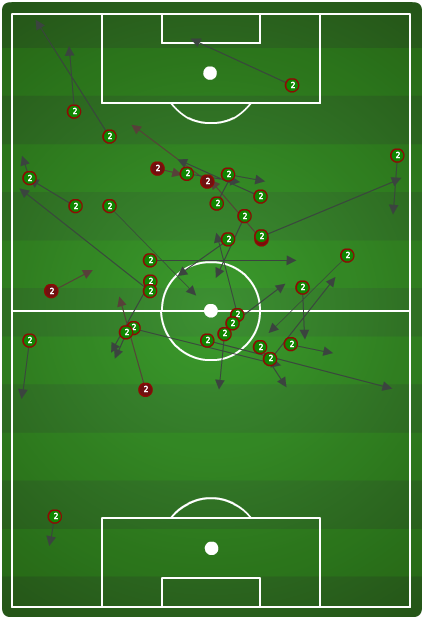 Dempsey_4_5_distribution_medium