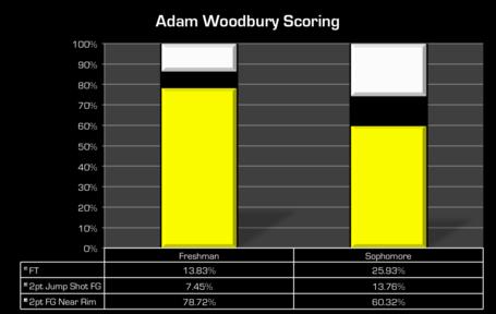 Aw_scoring_medium