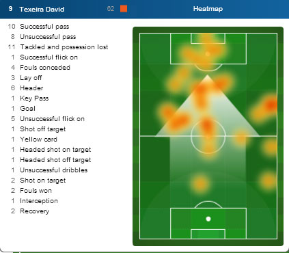 Texeira-heat-map_medium
