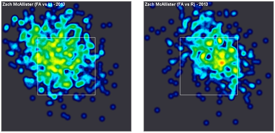 Mcallister_fastball_heat_map_medium