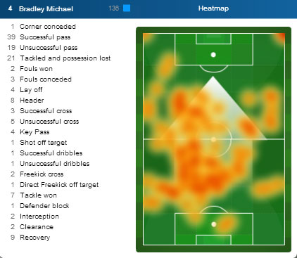Bradley-heat-map-sea_medium