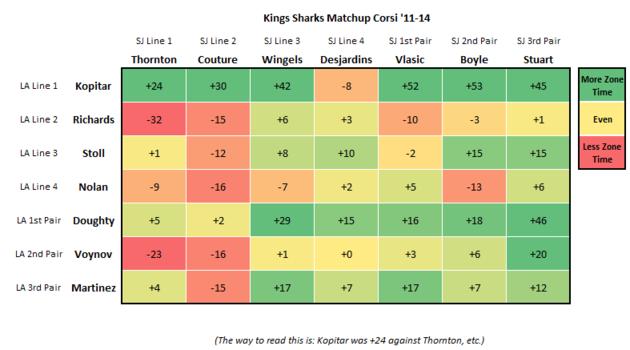 Kingssharks_corsi_large
