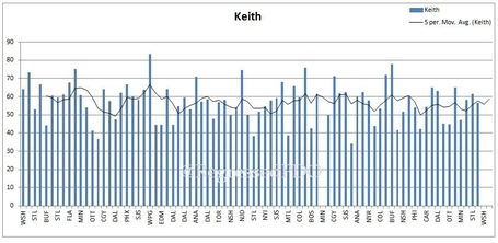 Keith_medium