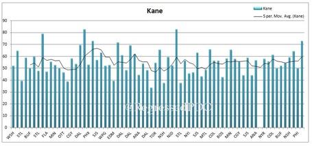 Kane_medium