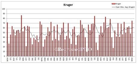Kruger_medium
