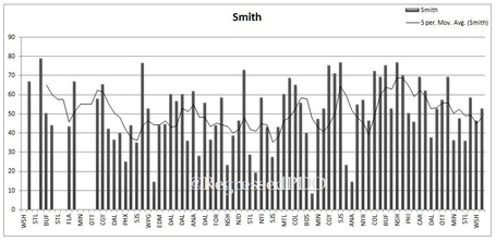 Smith_medium