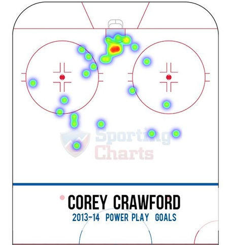 Crawford_goals_pp_medium