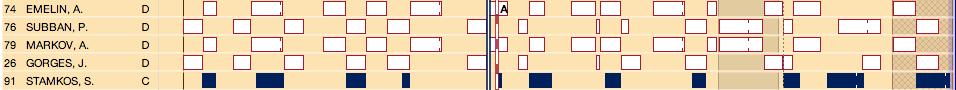 Game_1_shift_chart