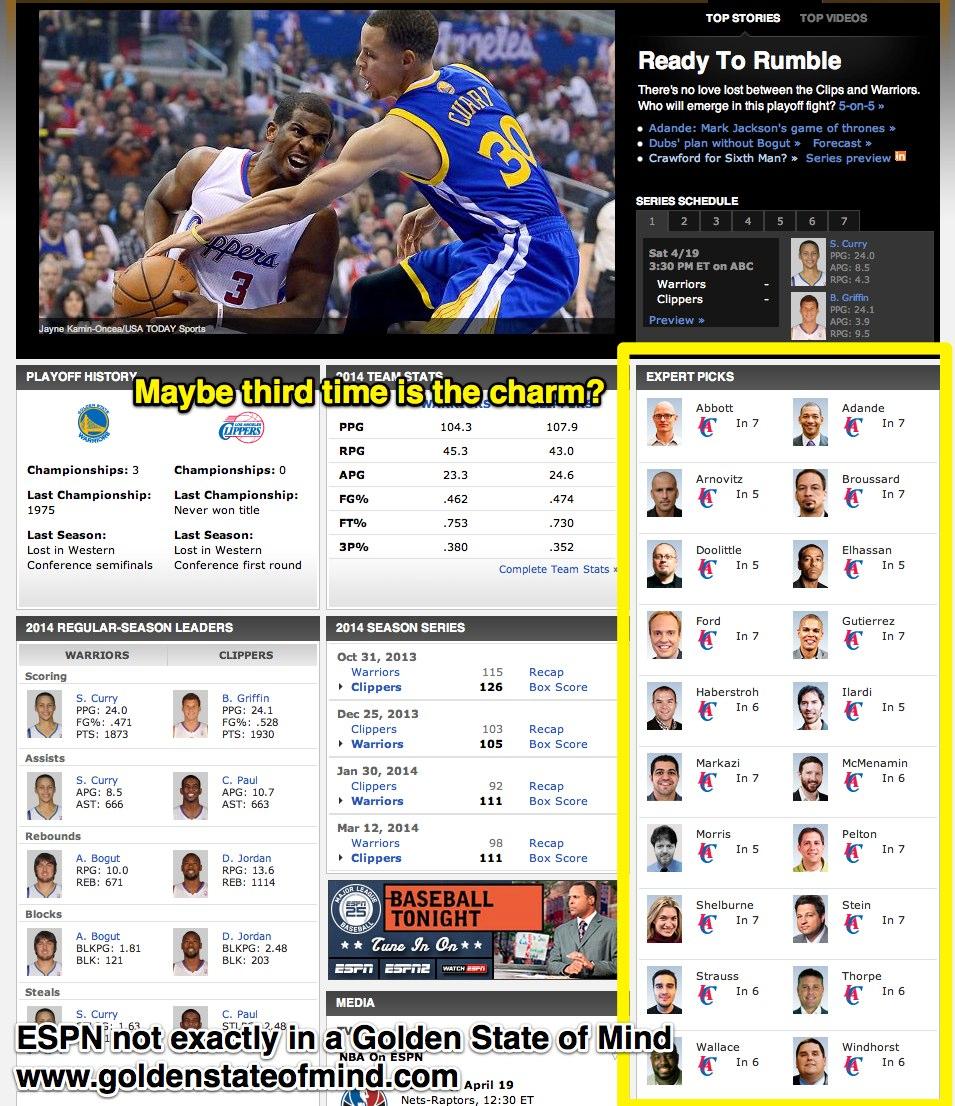Golden State Warriors Vs Houston Rockets Live Stream Free: Espn Picks Nba Playoffs