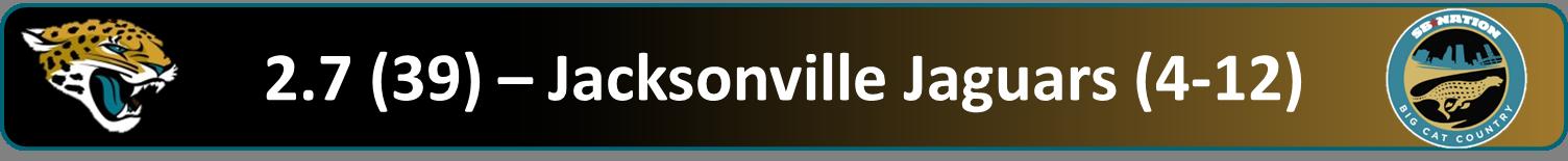 2-7_jacksonville_medium