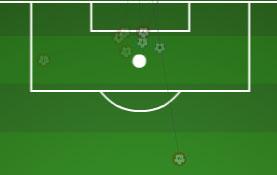 Goals-against_medium