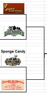 Second_round_sponge_candy