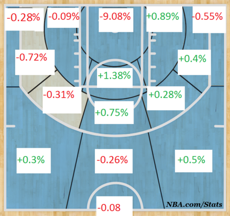 Lakers_shot_chart_differential_-for_edit_medium