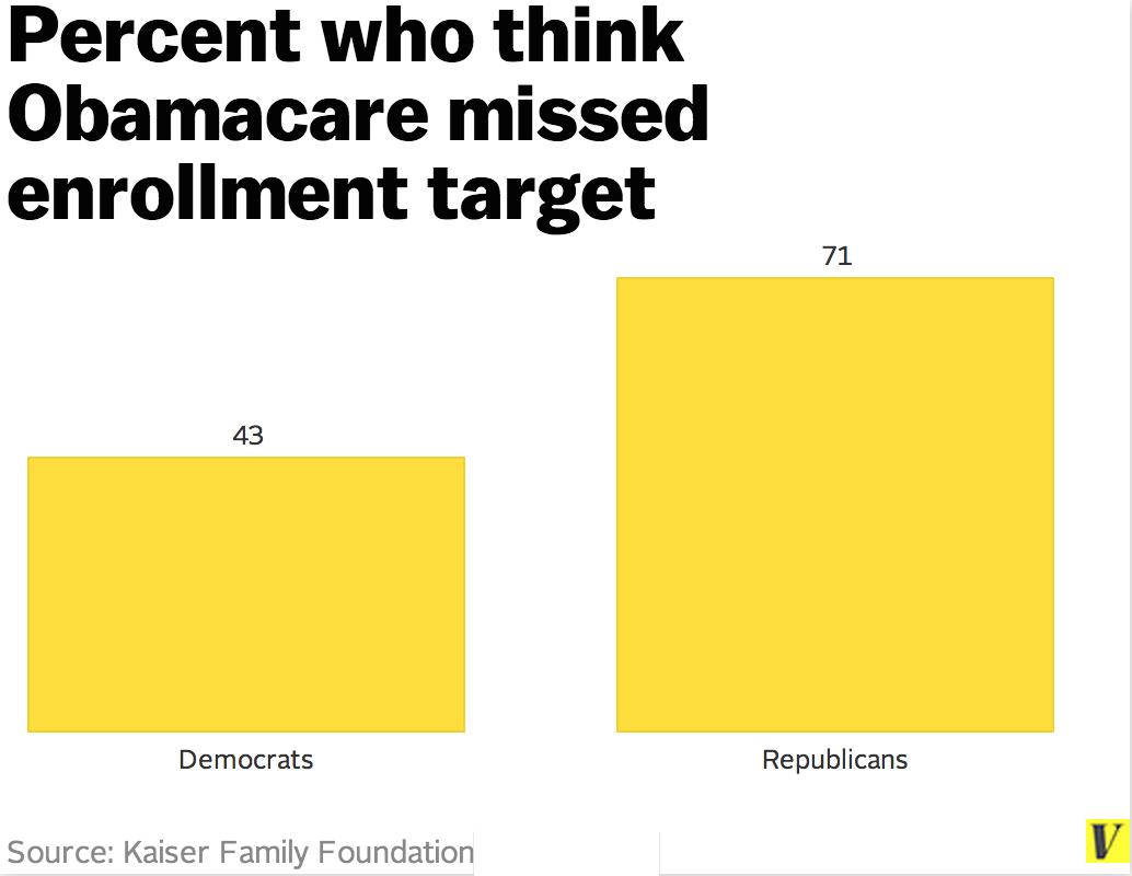 Obamacare_targets