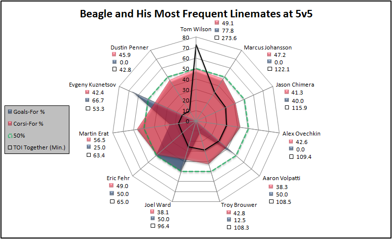 Beagle_radar_1