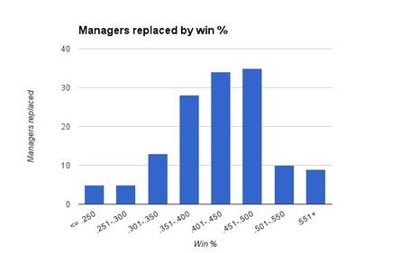 Managers3_medium