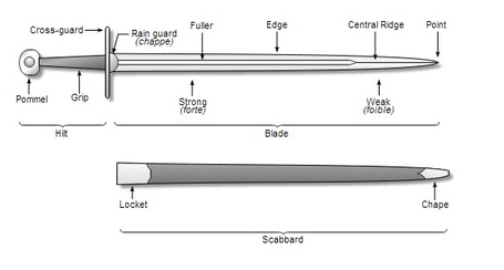 Longsword_medium