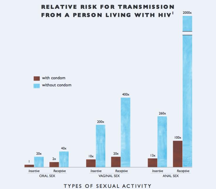 not-having-sex-risks-alectra-blue-nude