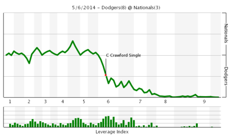 Chart_14__medium