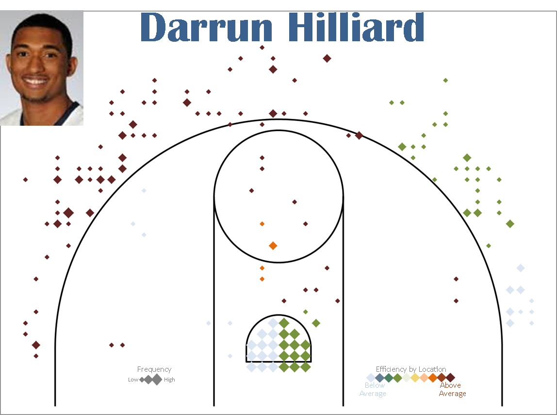 Hilliardfinished