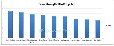 Thor_top_10_es_medium