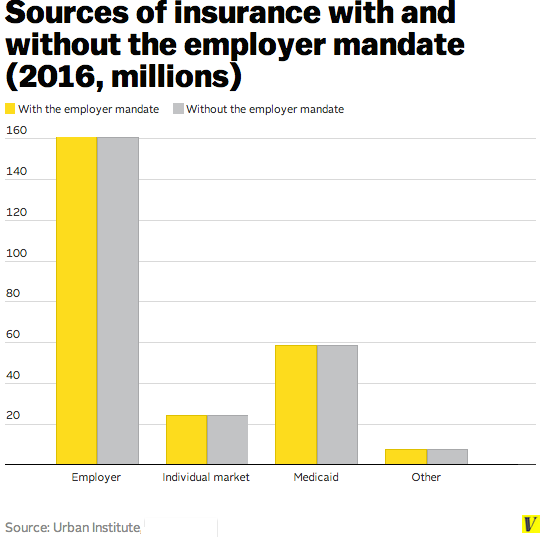 Urban_chart_employer_mandate