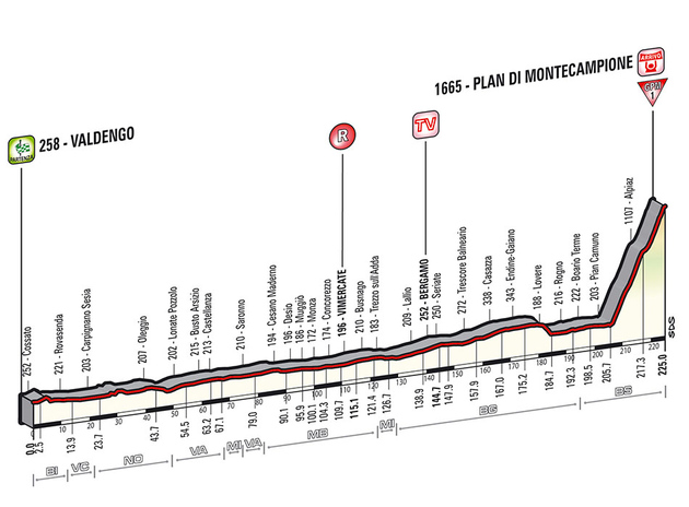 Stage_15_uphill_montecampione_medium
