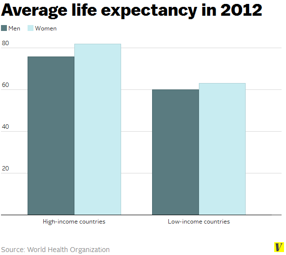 Life_expectancy_2012