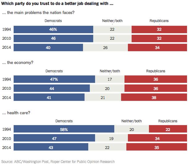 Poll_graph
