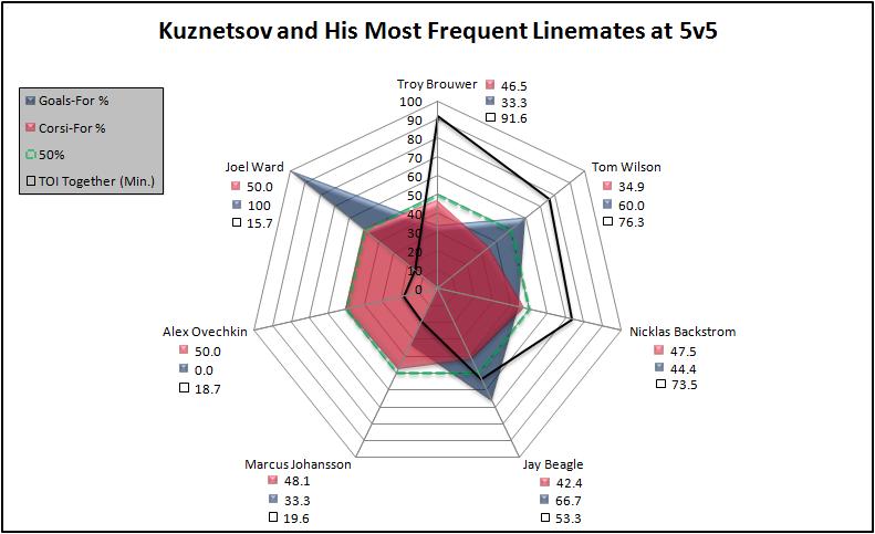 Kuznetsov_radar