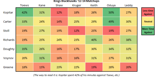 Kings_hawks_matchups_large