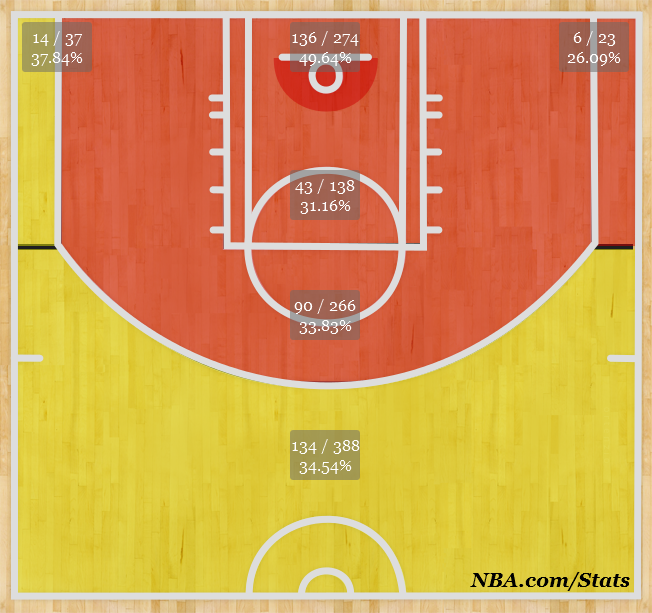 Jennings-shot-chart_medium