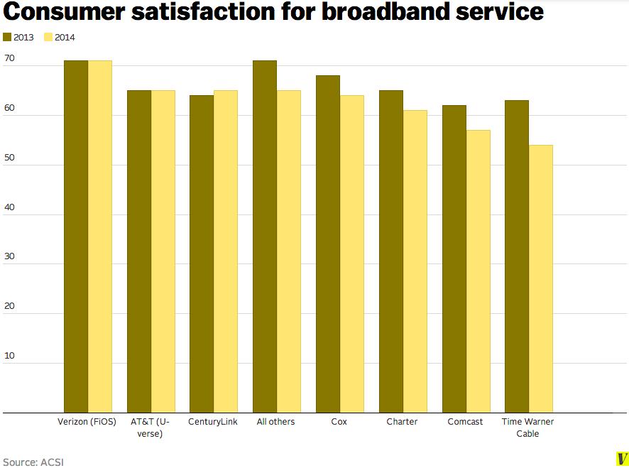 Broadband_satisfaction