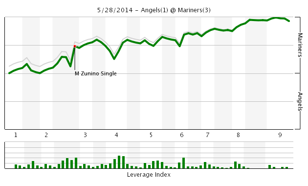 Chart__4_