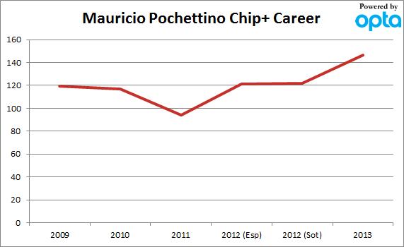 Poche_chips
