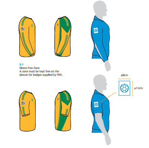 b66c7d6d5 FIFA s World Cup uniform guidelines are intense - Land-Grant Holy Land