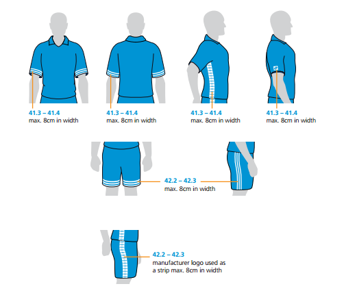 Logo Placement Guide: FIFA's World Cup Uniform Guidelines Are Intense
