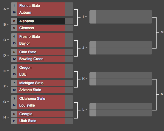 what would a world cup style college football playoff look like